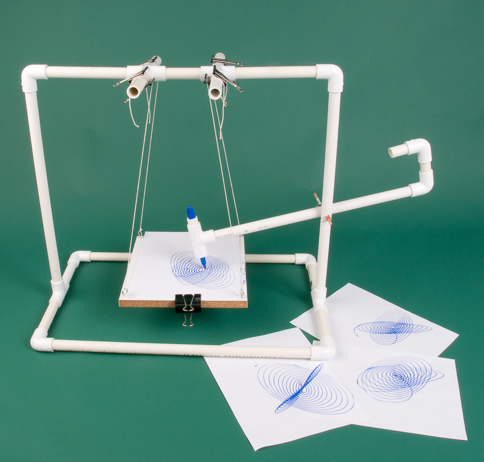 Science and art activity that uses the motion of a pendulum