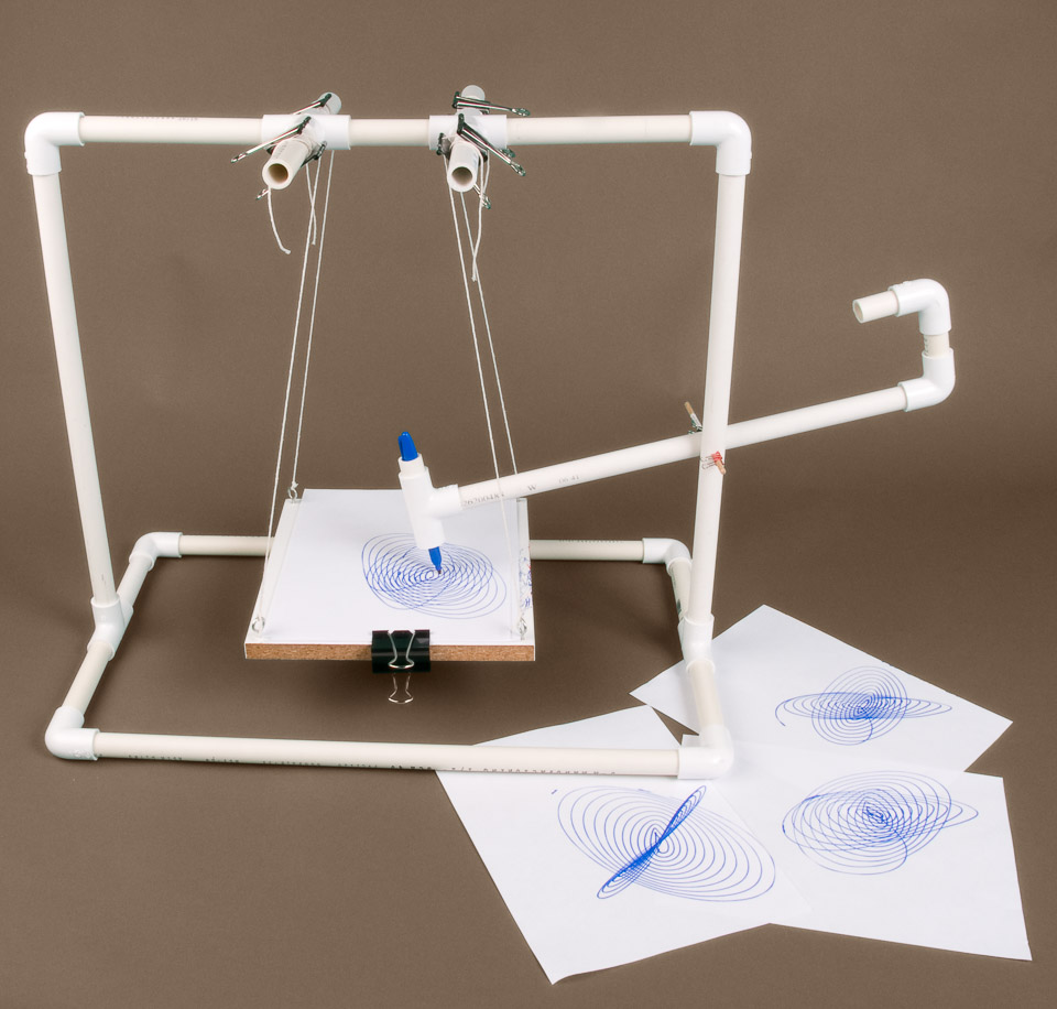 Science activity that uses a pendulum and a marker to create beautiful designs