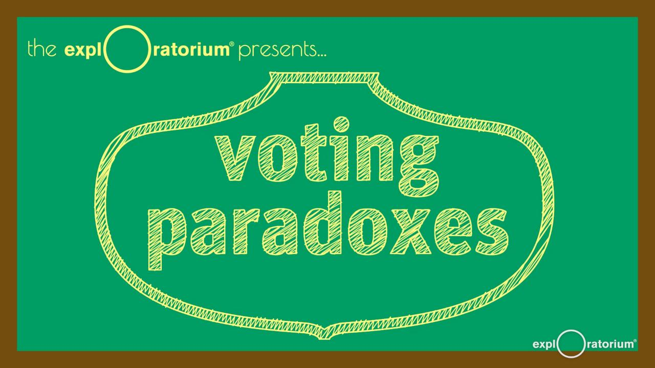 Voting Paradoxes