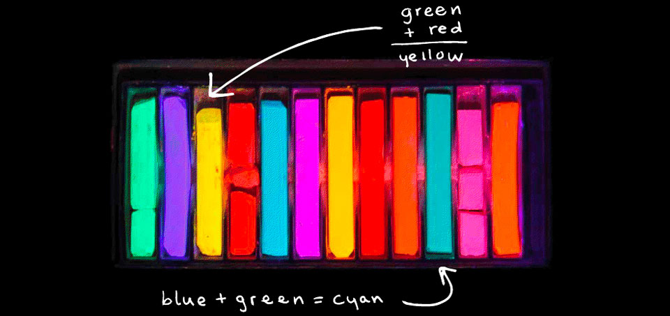 Full-Spectrum Science with Ron Hipschman: The Science of Making Color