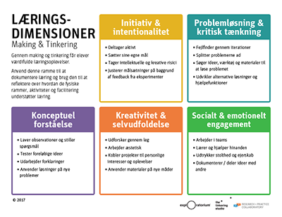Learning Dimensions Danish