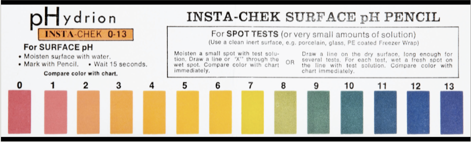 litmus test color chart label