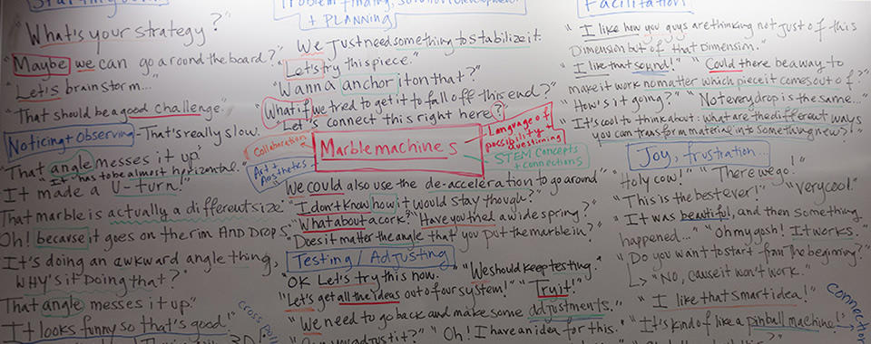 Researcher observations of tinkering learning and facilitation at a Tinkering Studio workshop