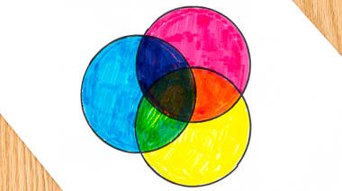 Science activity that demonstrates color mixing with printer ink