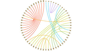 For the Curious Online: <br>Exclusive Member Virtual Programs—Mini Mathematical Universes</br>