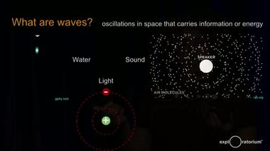 Did you know that gravitational waves originating from outer space actually carry enough force to stretch and compress...