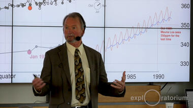 For this recent Earth Day talk, Jim Butler discusses the history of atmospheric carbon dioxide, how it's measured and...