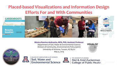 University of Arizona environmental scientist Mónica Ramírez-Andreotta talks about the importance of involving the...