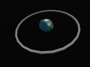 The orbit of the moon around the tidally deformed earth.
