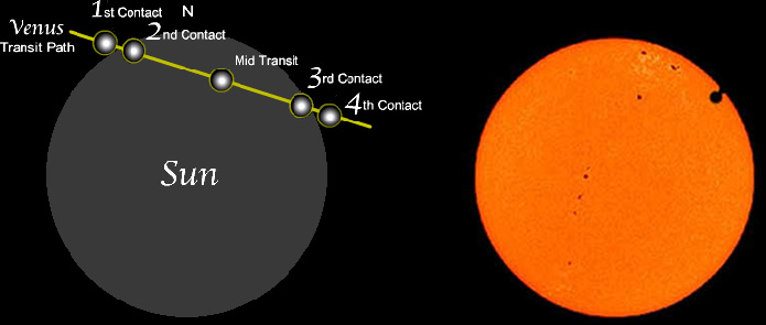 Transit of Venus: What Will You See? | Exploratorium on wisconsin voting map, wisconsin election map, olympics map, eclipse map, nasa map, mars map, astronomy map,